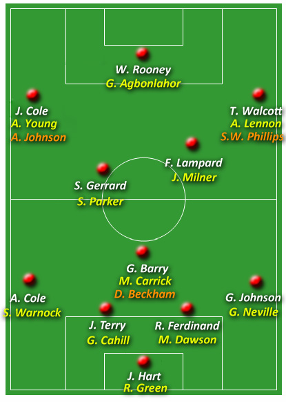 England 4-1-2-3 Formation