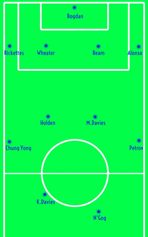 BWFC Formation 2012 to 2013